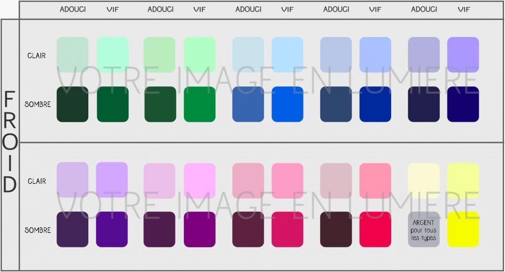 Nuancier couleurs simplifié FROID - Votre Image En Lumière