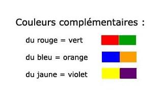 La classification des couleurs votre image en lumi re - Couleurs opposees cercle chromatique ...