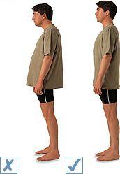 Mauvaise et bonne posture debout d'un homme vu de profil
