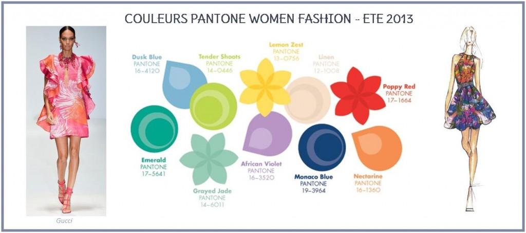 Couleurs Pantone mode femmes été 2013