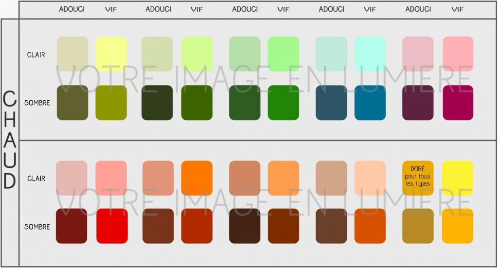 Comment choisir vos meilleures couleurs ? - partie 2 - test ...