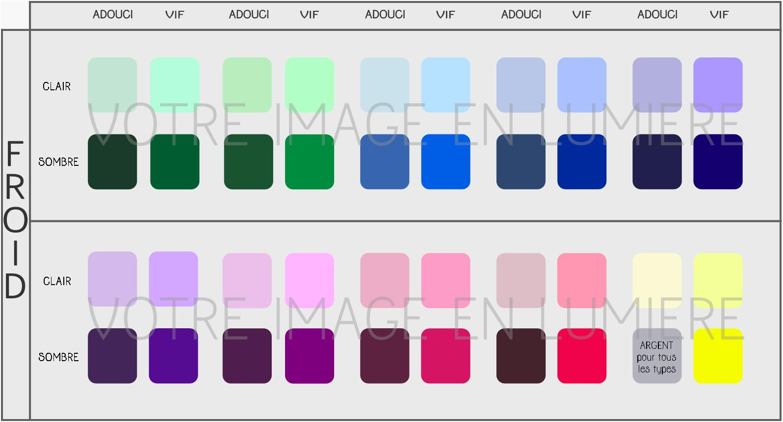 Comment Faire La Couleur Saumon comment choisir vos meilleures couleurs ? - partie 2 - test