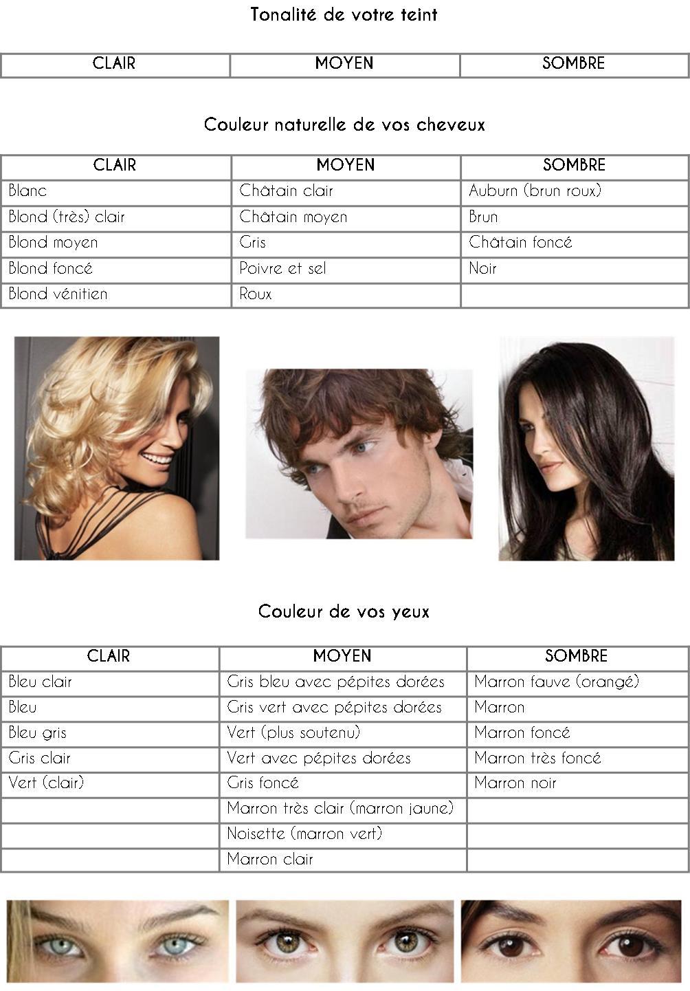 Quel couleur de cheveux choisir pour une brune