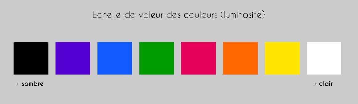 échelle de valeur des couleurs - luminosité