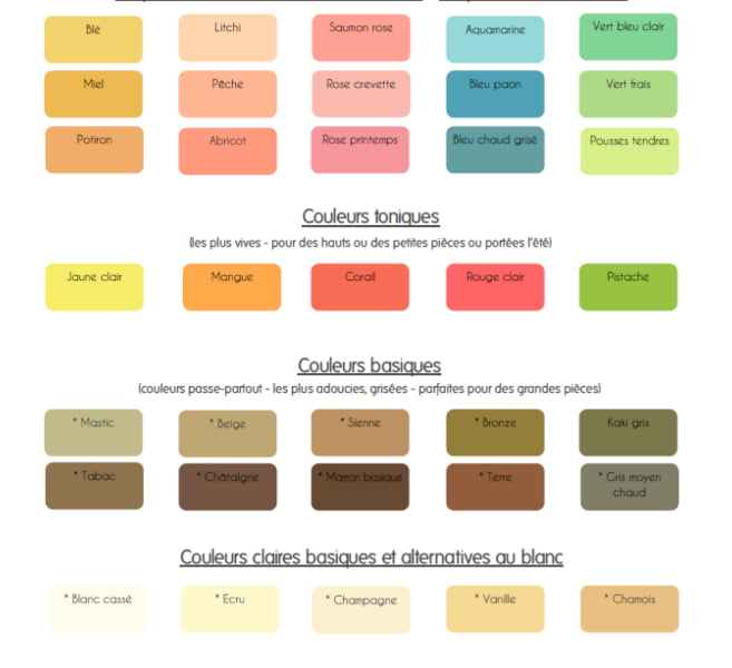 Colorimétrie Aurélie de Mougins